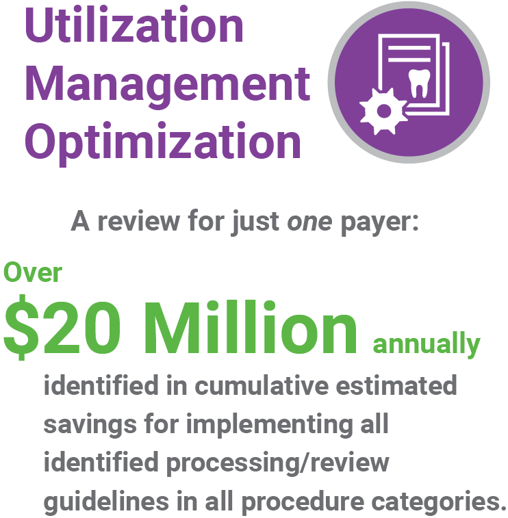 Utilization Management Optimization: A review for just one payer identified over $20 Million annually in cumulative estimated savings for implementing all identified processing/review guidelines in all procedure categories