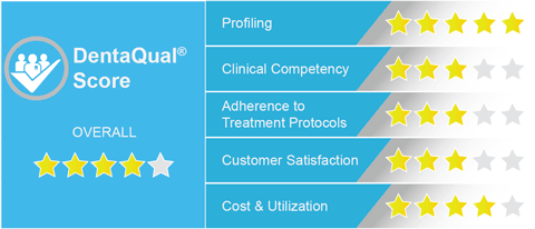 Example of DentaQual star ratings